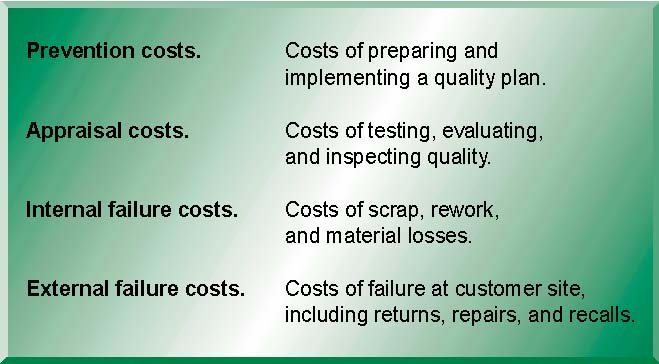 internal failure costs examples